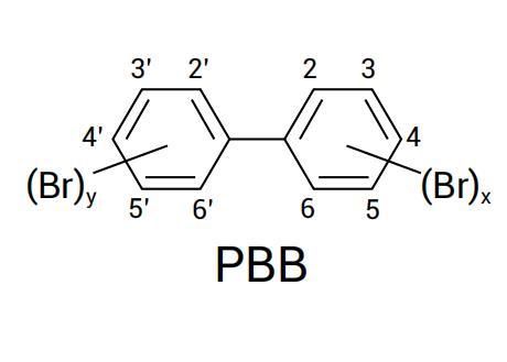 安捷伦GC-MS快速筛查多溴联苯、多溴联苯醚.PDF